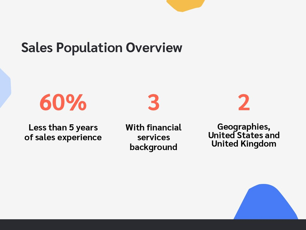Sales Population Overview 60% Less than 5 years...