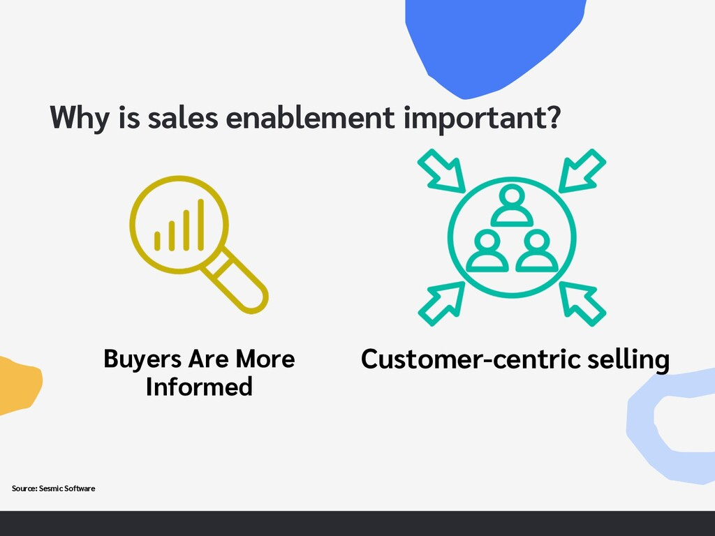 Why is sales enablement important? Buyers Are M...