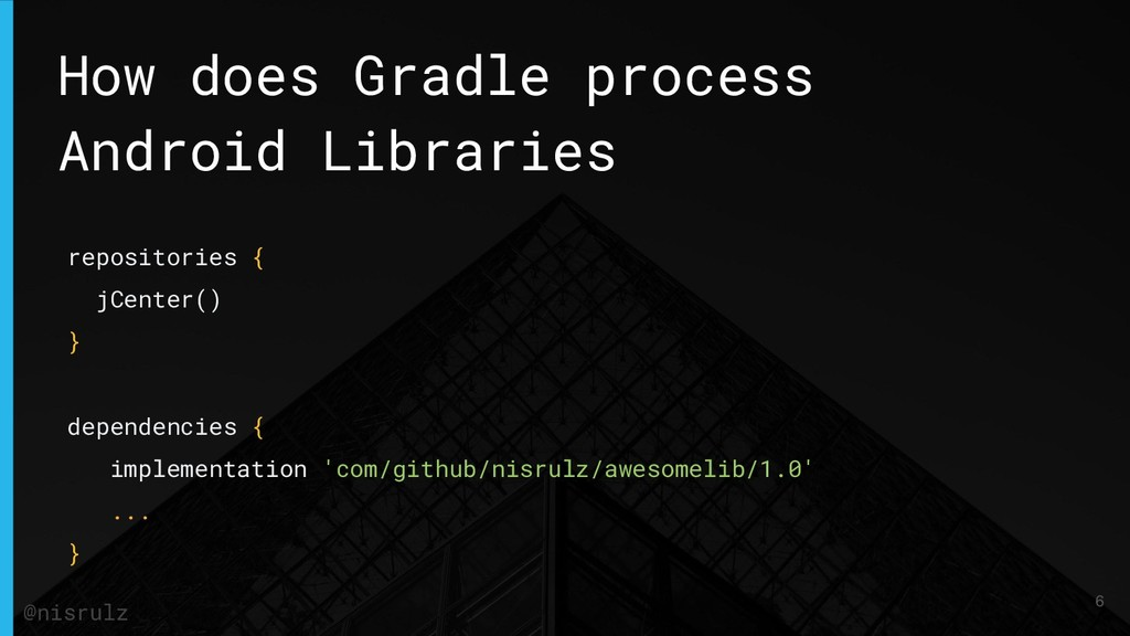 How does Gradle process Android Libraries repos...