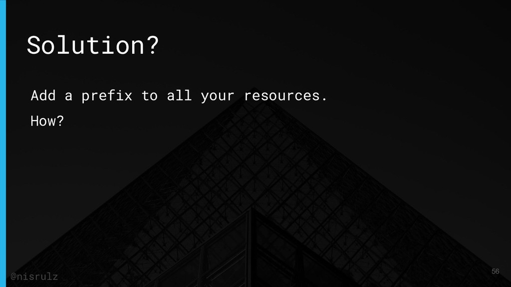 Add a prefix to all your resources. How? Soluti...