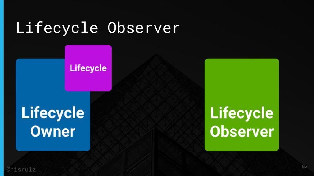 Lifecycle Observer 85 @nisrulz