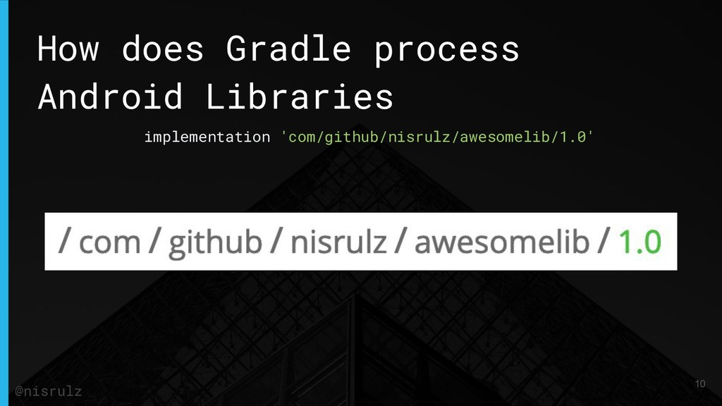 How does Gradle process Android Libraries imple...