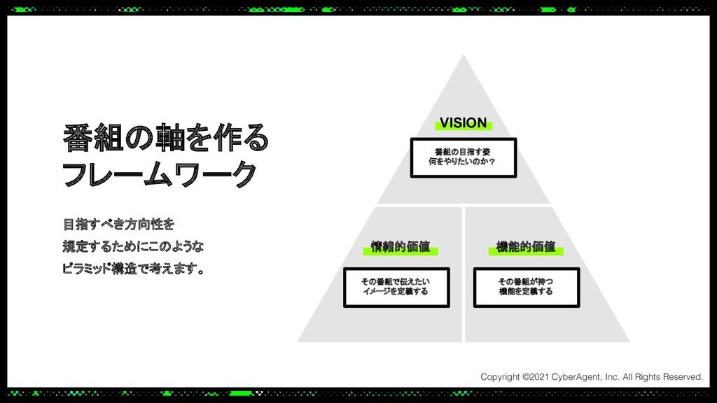 番組の軸を作る フレームワーク その番組で伝えたい イメージを定義する その番組が持つ 機能を...