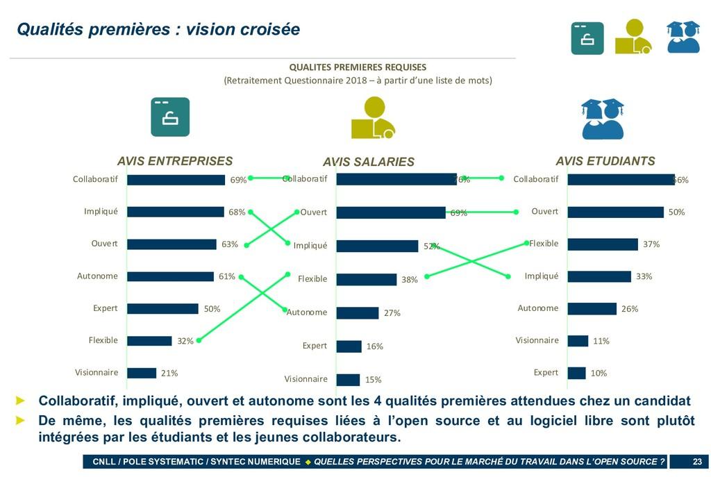 KATALYSE Hervé DISSAUX CNLL / POLE SYSTEMATIC /...