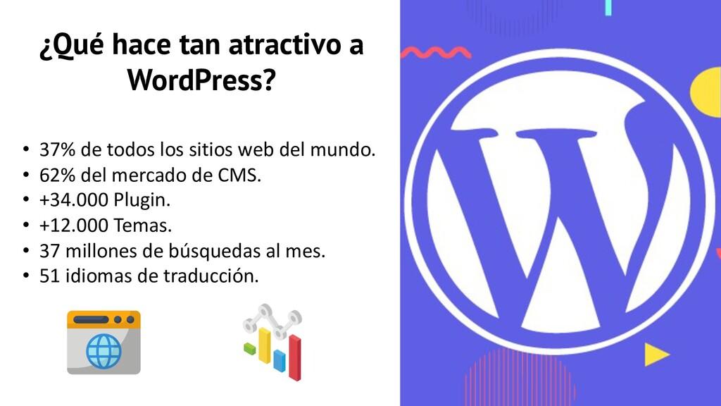 ¿Qué hace tan atractivo a WordPress? • 37% de t...