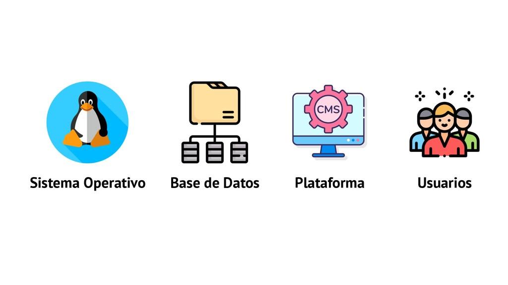 Sistema Operativo Base de Datos Plataforma Usua...