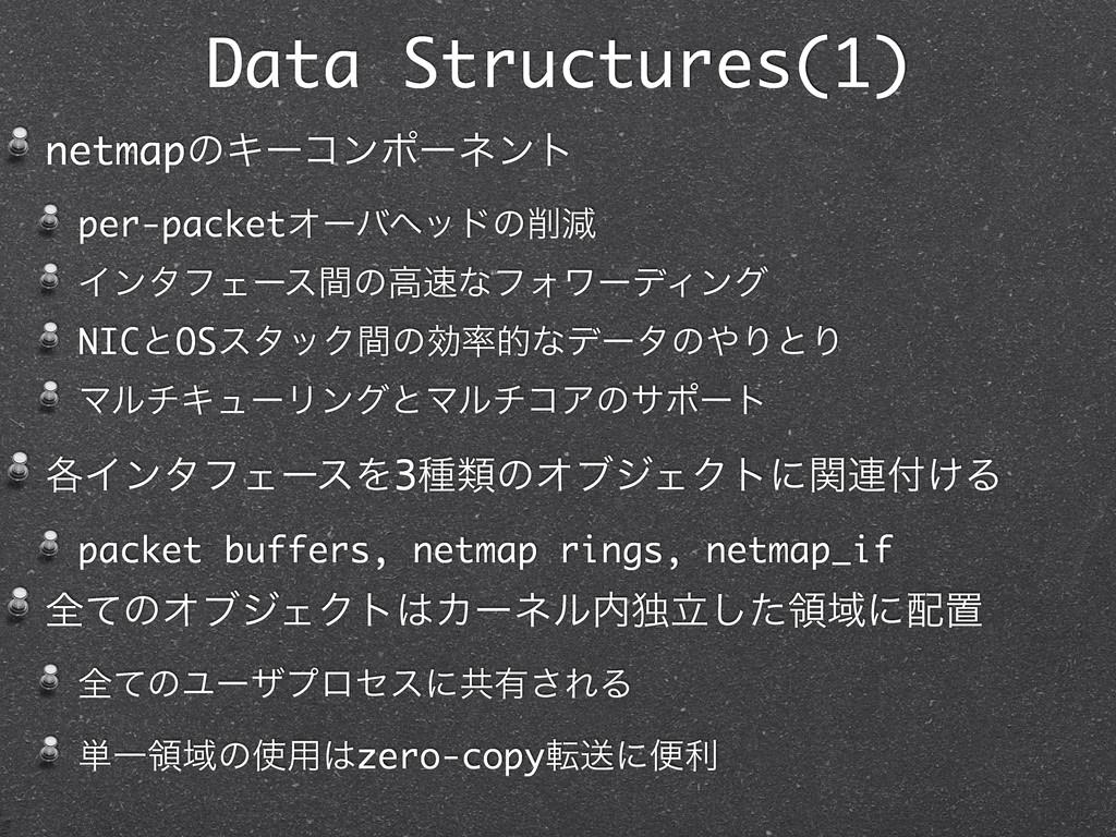Data Structures(1) netmapͷΩʔίϯϙʔωϯτ per-packetΦ...