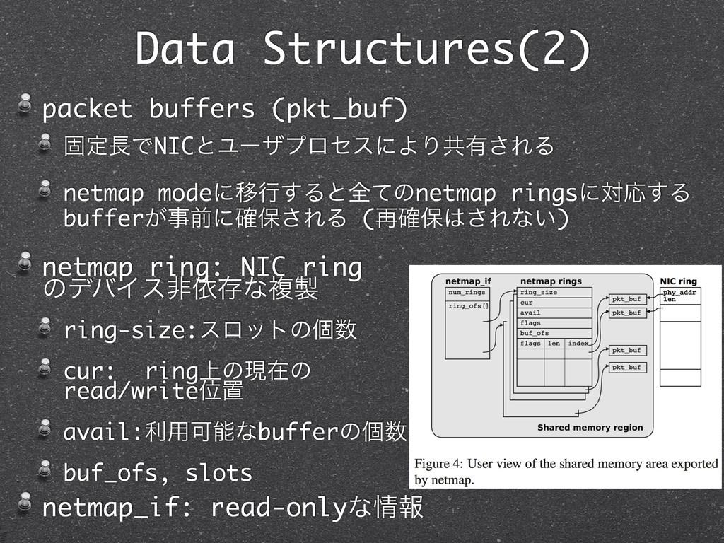 Data Structures(2) packet buffers (pkt_buf) ݻఆ...