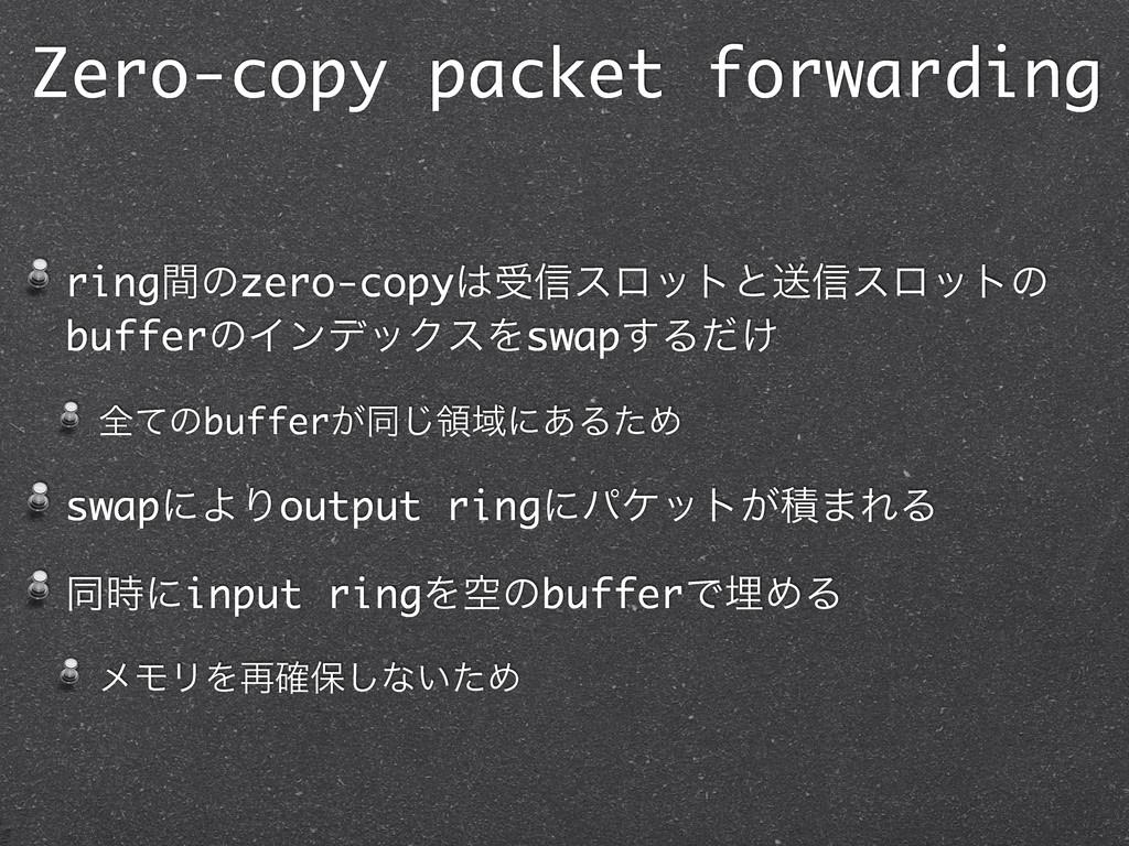 Zero-copy packet forwarding ringؒͷzero-copyड৴ε...