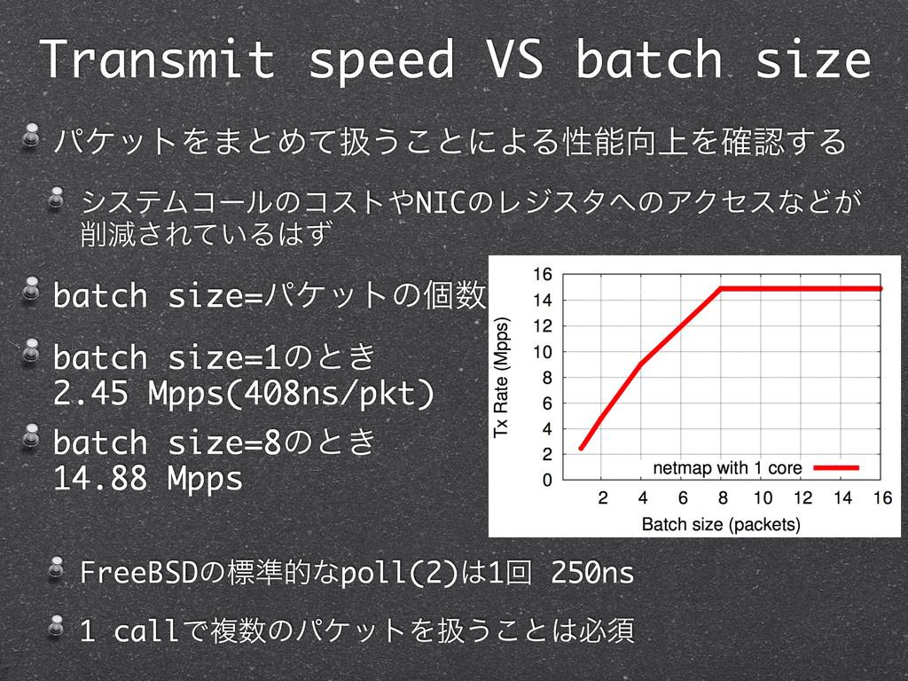 Transmit speed VS batch size ύέοτΛ·ͱΊͯѻ͏͜ͱʹΑΔੑ...