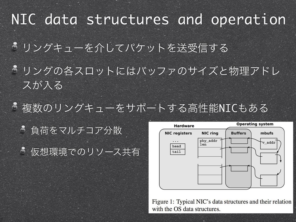 NIC data structures and operation ϦϯάΩϡʔΛհͯ͠ύέο...