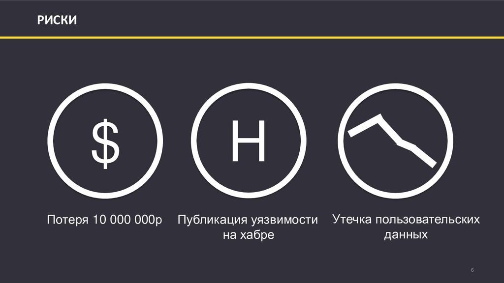 6 РИСКИ $ Потеря 10 000 000р H Публикация уязви...