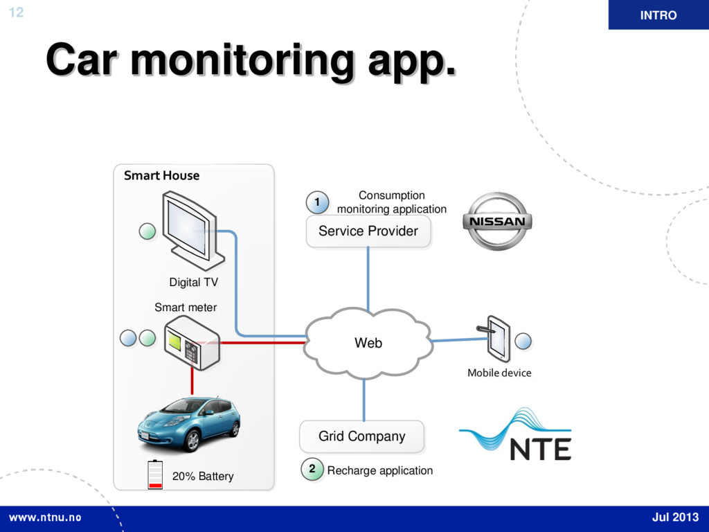 12 Car monitoring app. INTRO Jul 2013 Smart Hou...
