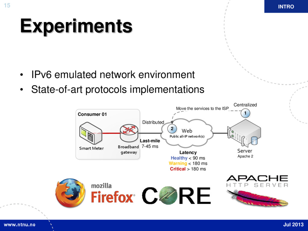 15 Experiments • IPv6 emulated network environm...