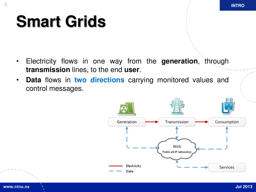 6 Smart Grids • Electricity flows in one way fr...