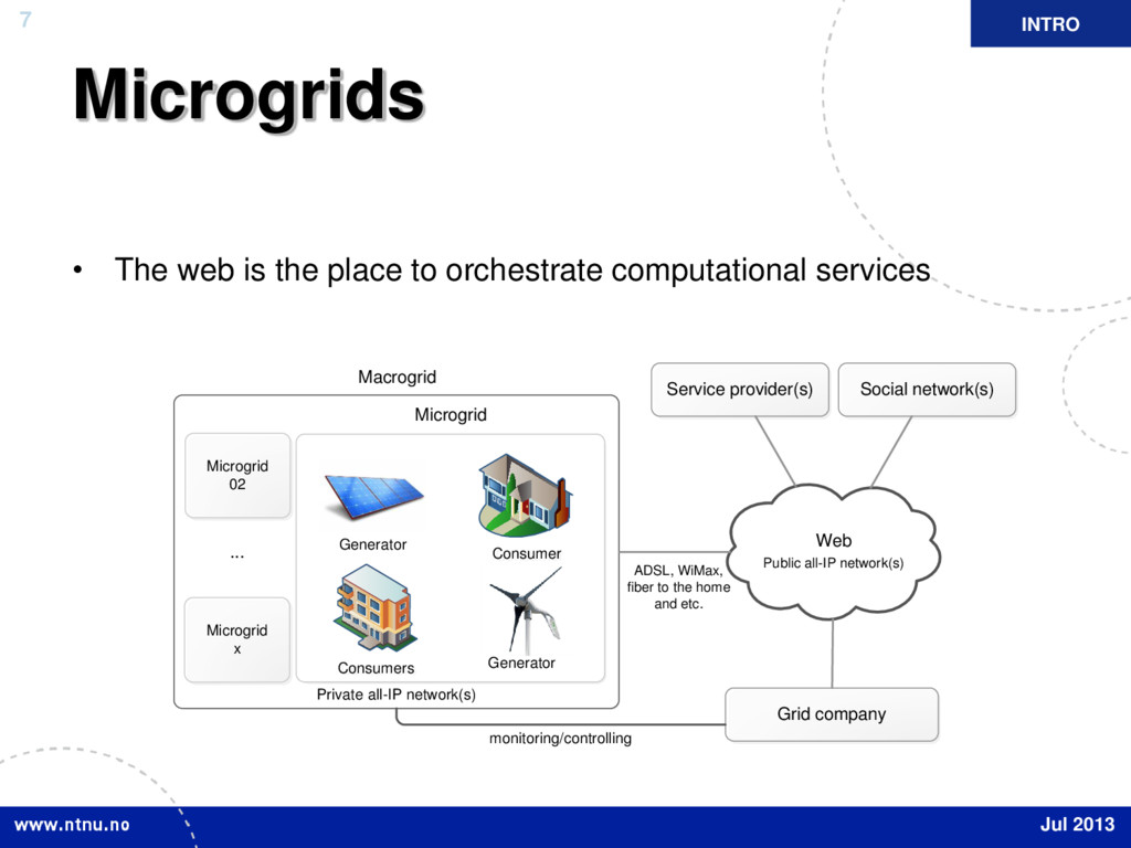 7 Microgrids • The web is the place to orchestr...