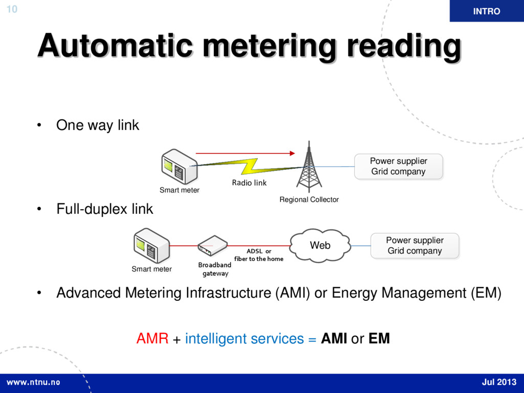 10 Automatic metering reading • One way link • ...
