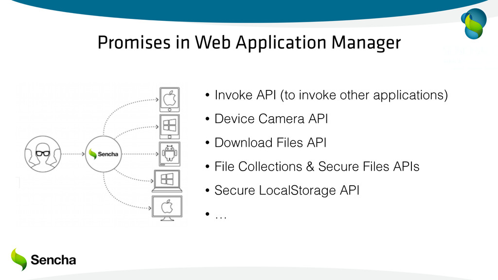 Promises in Web Application Manager • Invoke AP...