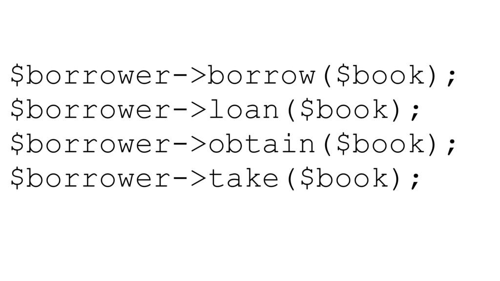 $borrower->borrow($book); $borrower->loan($book...