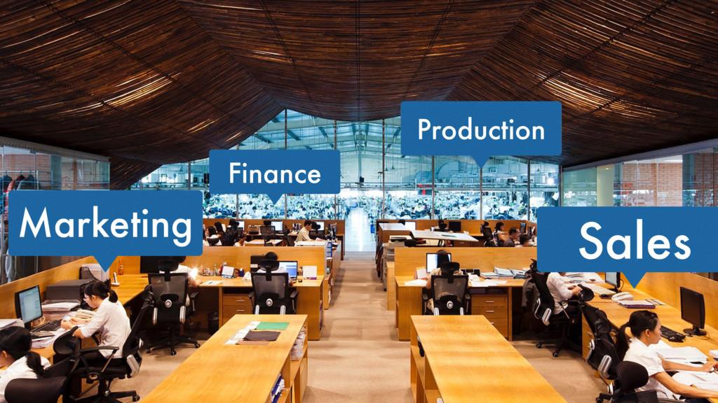 Sales Marketing Finance Production