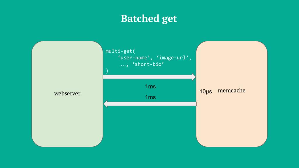 webserver memcache Batched get multi-get( 'user...
