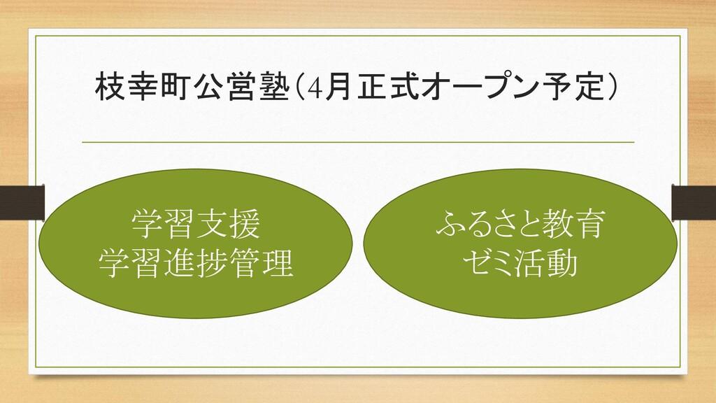 枝幸町公営塾(4月正式オープン予定) 学習支援 学習進捗管理 ふるさと教育 ゼミ活動