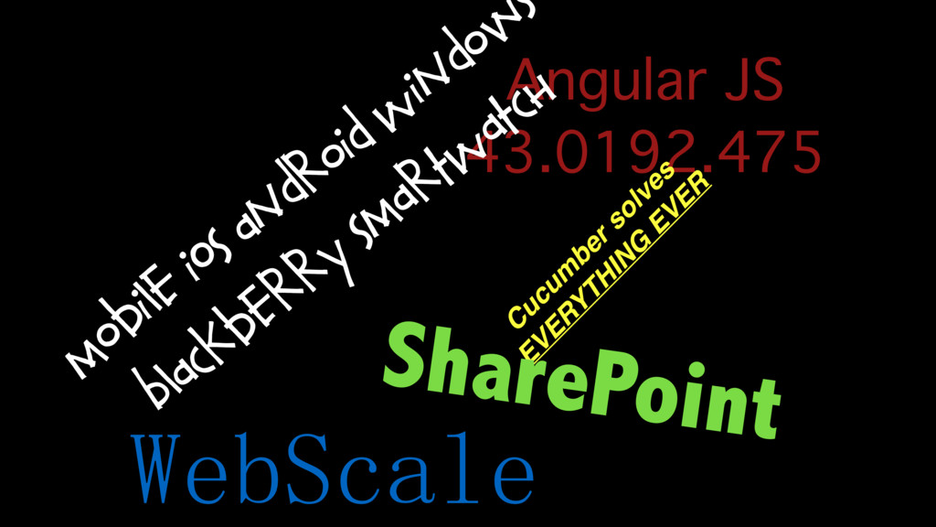 WebScale Angular JS 43.0192.475 Mobile iOS Andr...