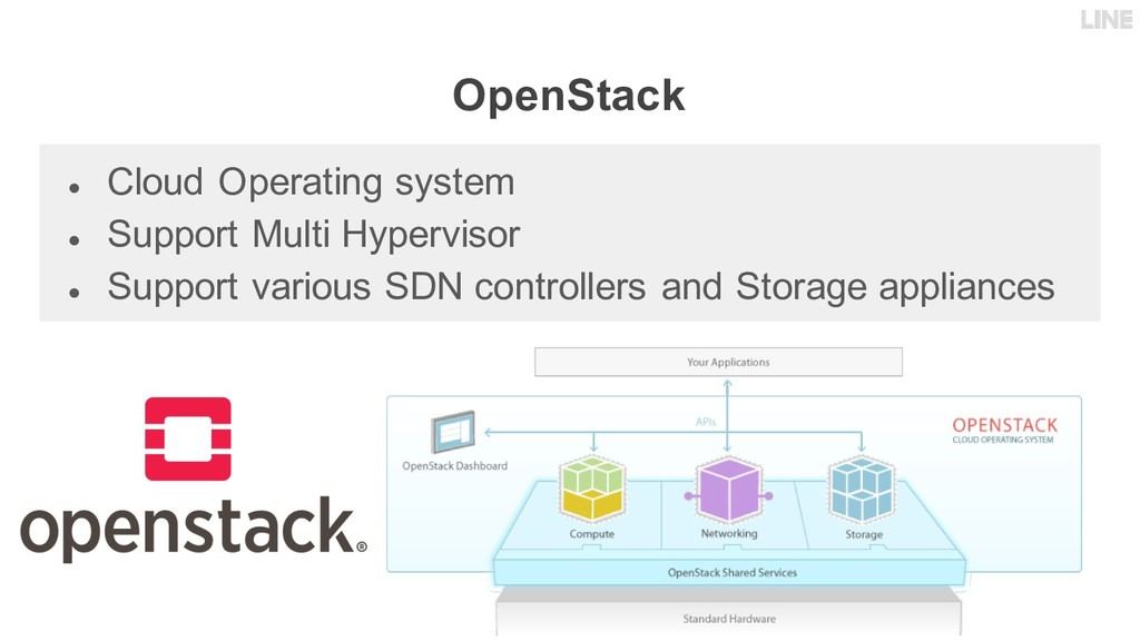 OpenStack ● Cloud Operating system ● Support Mu...