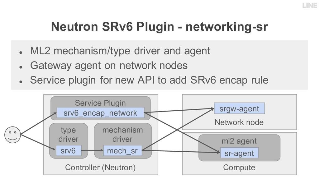 Neutron SRv6 Plugin - networking-sr ● ML2 mecha...