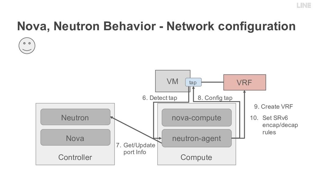 Nova, Neutron Behavior - Network configuration ...