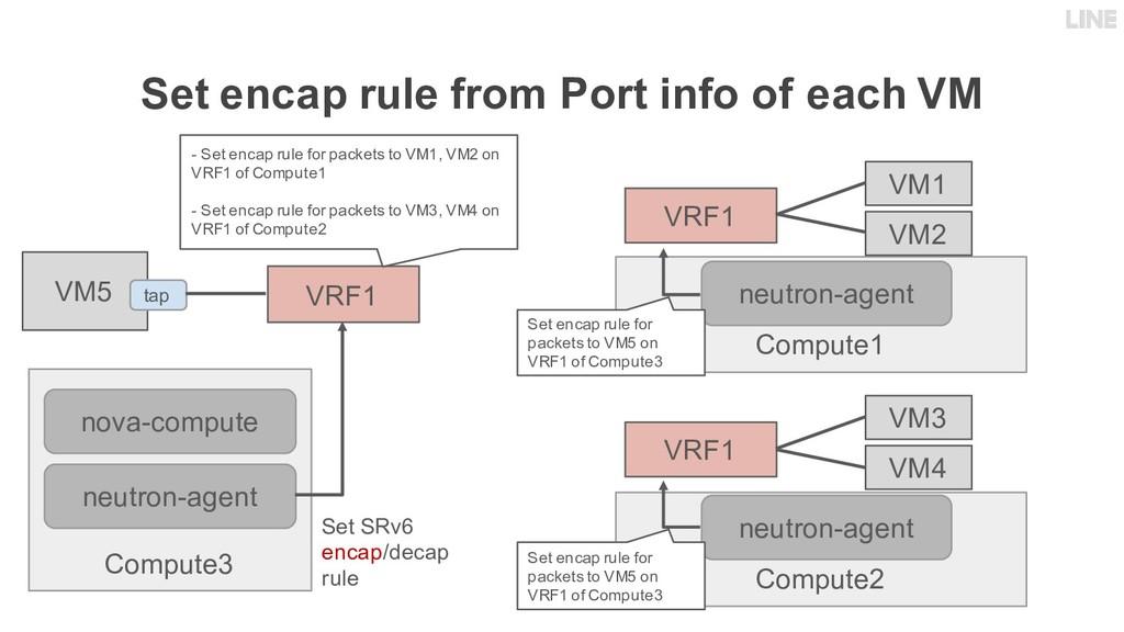 Set encap rule from Port info of each VM Comput...