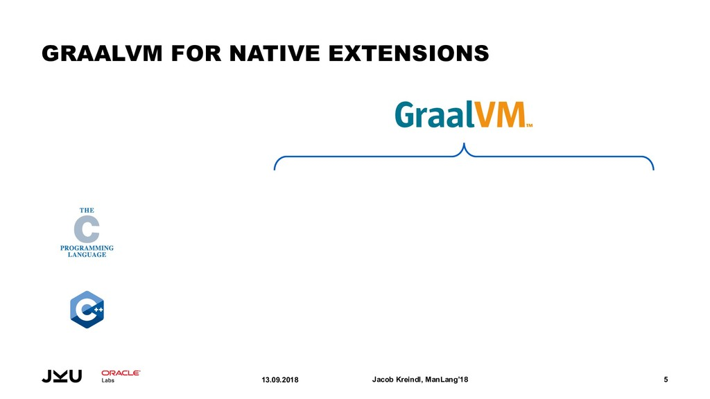 GRAALVM FOR NATIVE EXTENSIONS 13.09.2018 Jacob ...