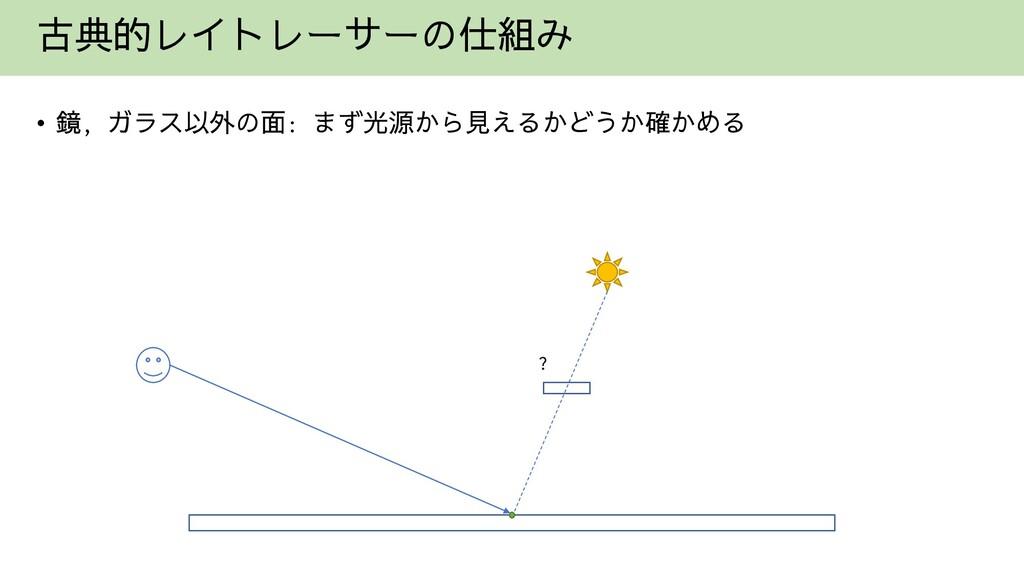 古典的レイトレーサーの仕組み • 鏡, ガラス以外の面: まず光源から見えるかどうか確かめる ?