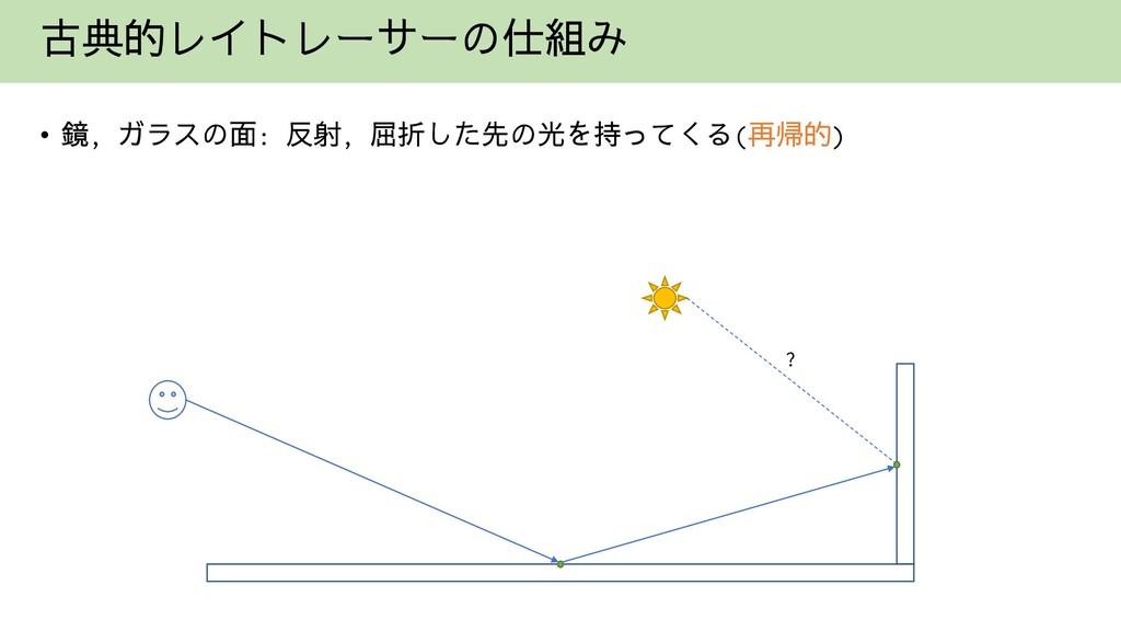 古典的レイトレーサーの仕組み • 鏡, ガラスの面: 反射, 屈折した先の光を持ってくる(再帰...