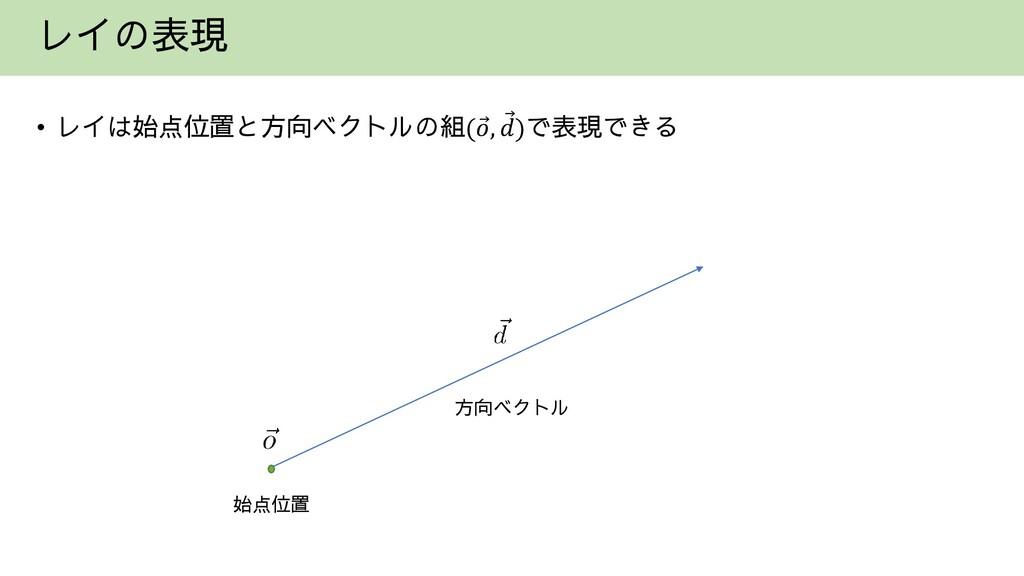 レイの表現 • レイは始点位置と方向ベクトルの組( Ԧ 𝑜, Ԧ 𝑑)で表現できる 始点位置 ...