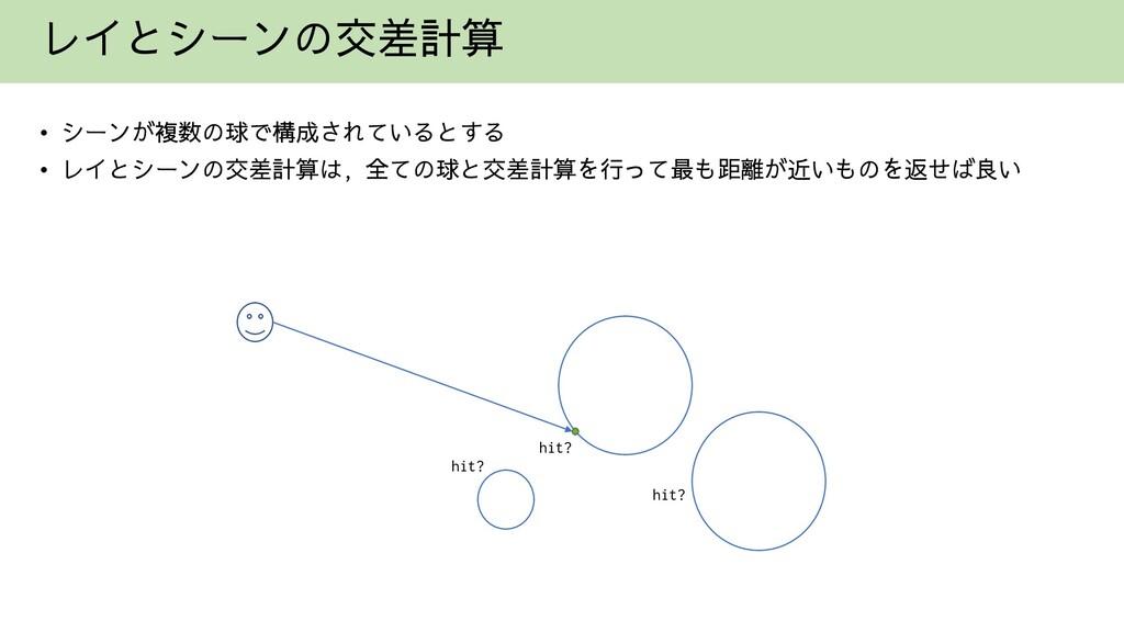 レイとシーンの交差計算 • シーンが複数の球で構成されているとする • レイとシーンの交差計算...