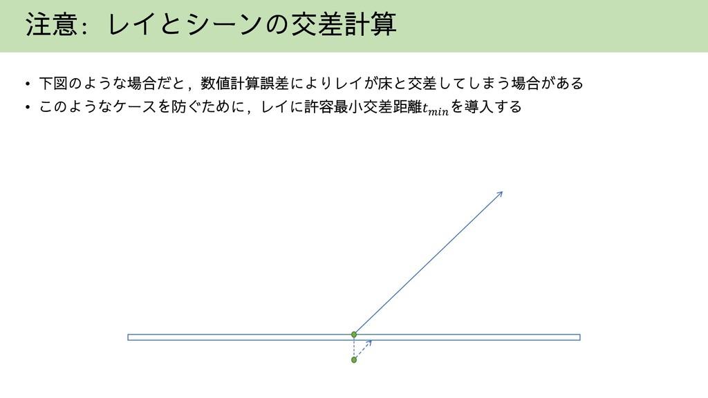 注意: レイとシーンの交差計算 • 下図のような場合だと, 数値計算誤差によりレイが床と交差し...