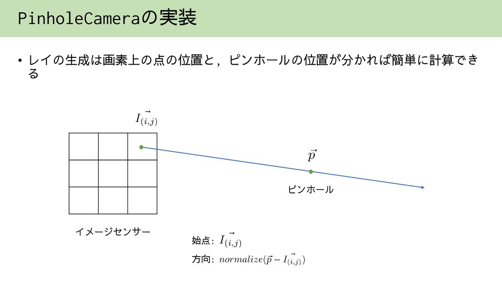 PinholeCameraの実装 • レイの生成は画素上の点の位置と, ピンホールの位置が分か...