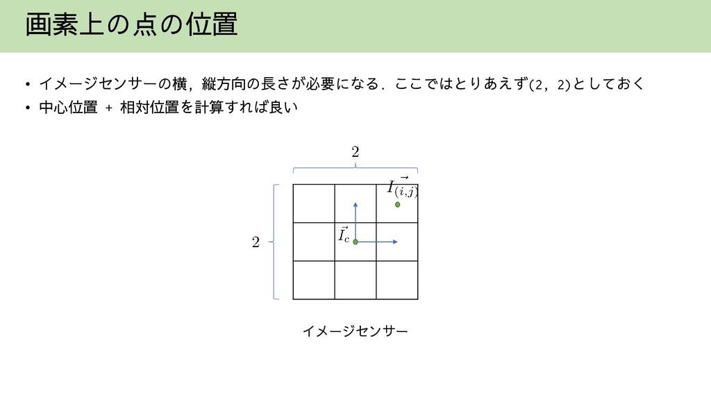 画素上の点の位置 • イメージセンサーの横, 縦方向の長さが必要になる. ここではとりあえず(...