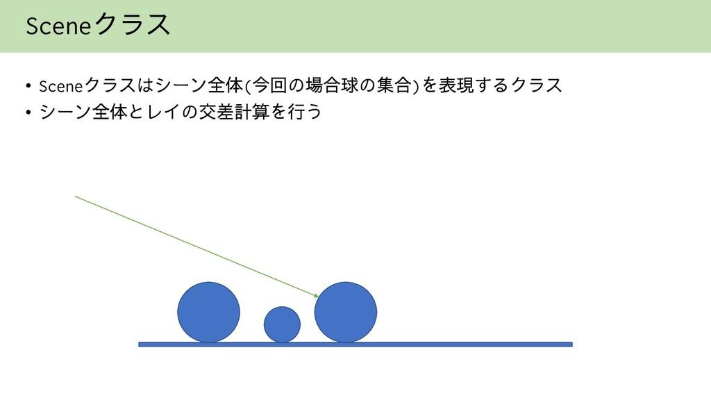 Sceneクラス • Sceneクラスはシーン全体(今回の場合球の集合)を表現するクラス • ...