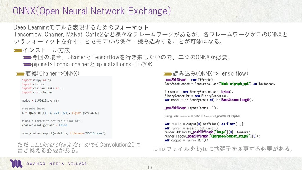 17 ONNX(Open Neural Network Exchange) Deep Lear...