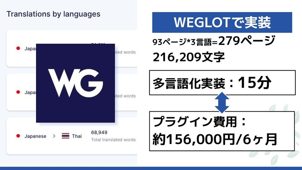 WEGLOTで実装 多言語化実装:15分 プラグイン費用: 約156,000円/6ヶ月 93ペ...
