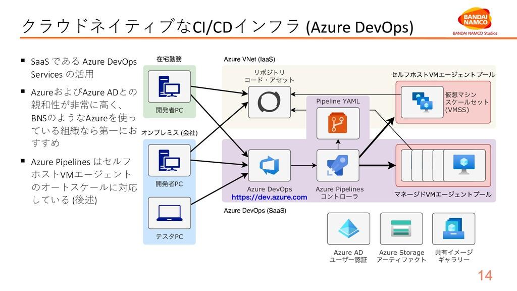 クラウドネイティブなCI/CDインフラ (Azure DevOps) § SaaS である A...