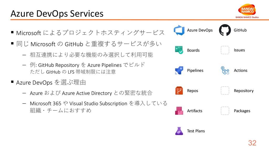 Azure DevOps Services § Microsoft によるプロジェクトホスティ...