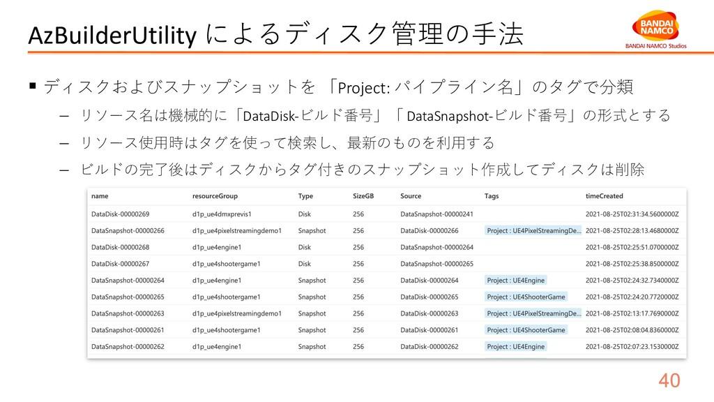 AzBuilderUtility によるディスク管理の⼿法 § ディスクおよびスナップショット...