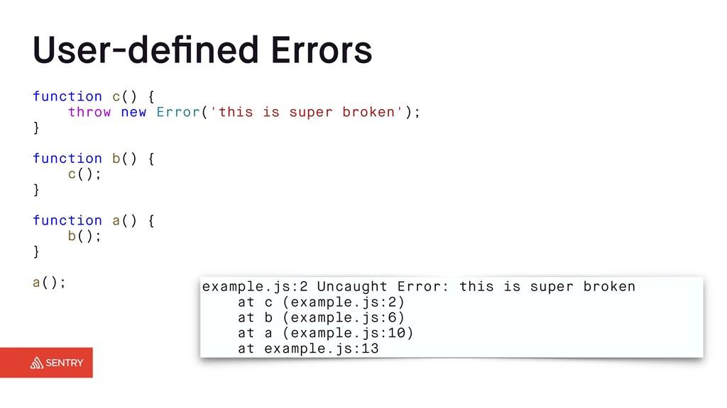 User-defined Errors function c() { throw new Err...