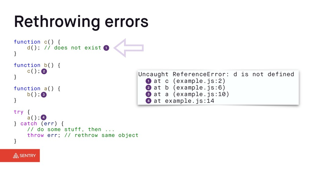 Rethrowing errors function c() { d(); // does n...