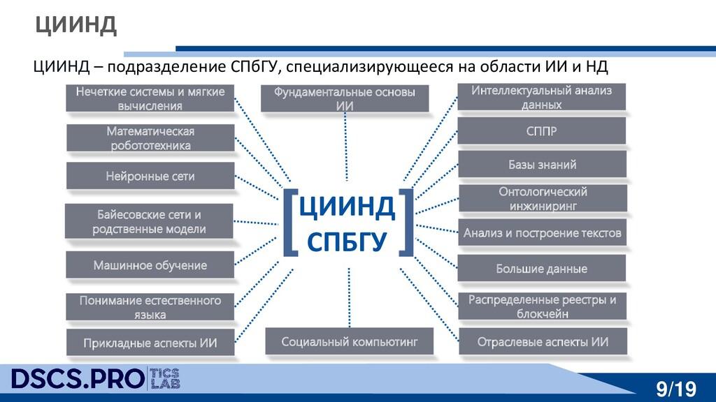 9/19 ЦИИНД Фундаментальные основы ИИ Нейронные ...