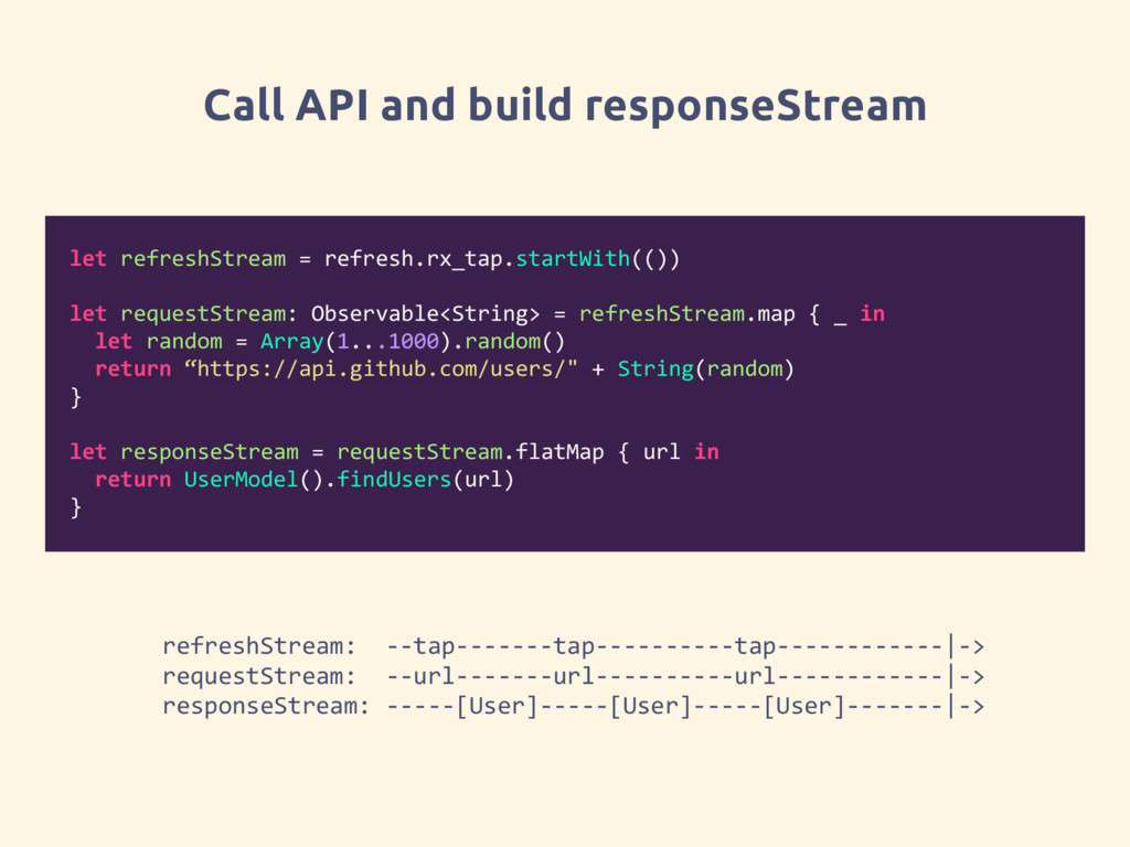 Call API and build responseStream let refreshSt...