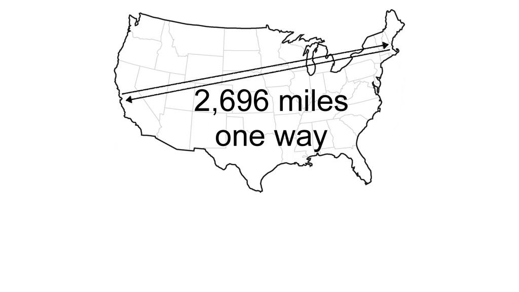 2,696 miles one way